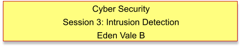 Cyber Security Session 3: Intrusion Detection Eden Vale B
